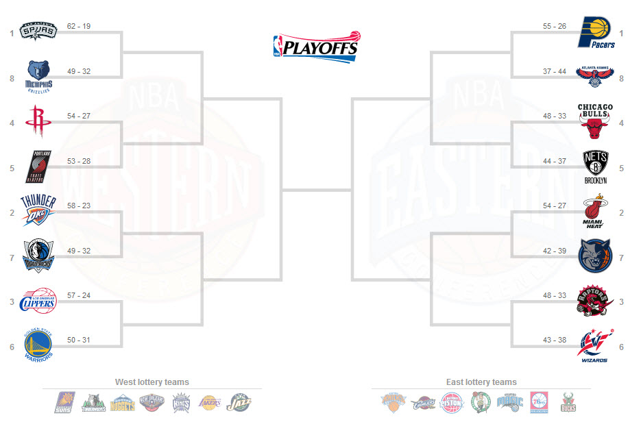 image relating to Printable Nba Playoff Bracket identified as NBA Playoffs Bracket 2014 - The All Out Sports activities Community